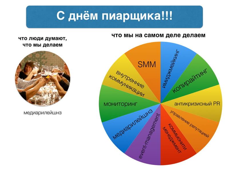 Красивые картинки День PR-специалиста в России