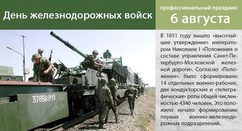 Открытки с днем железнодорожных войск россии, целую